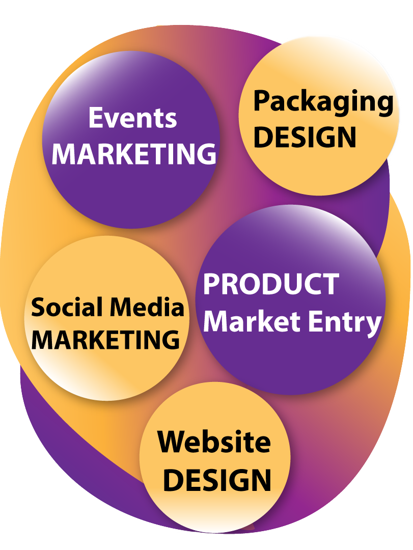 a graphic with branding services
