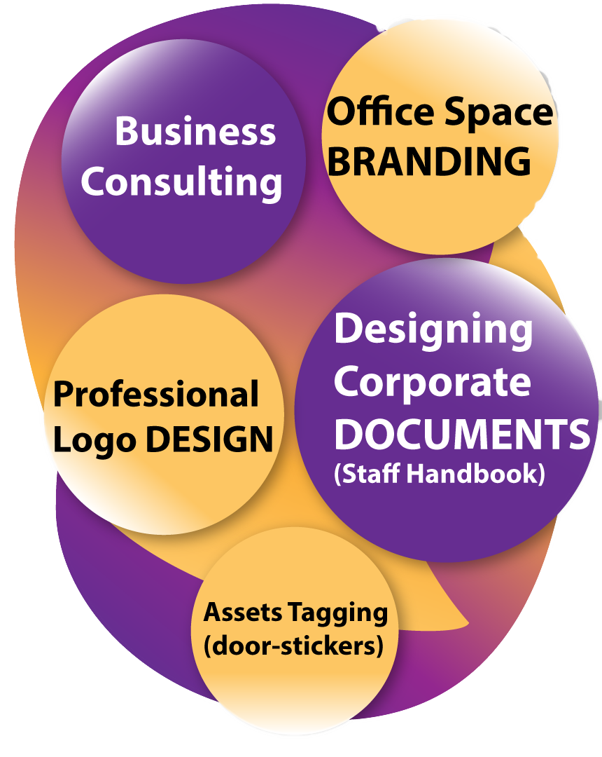 a graphic with marketing services